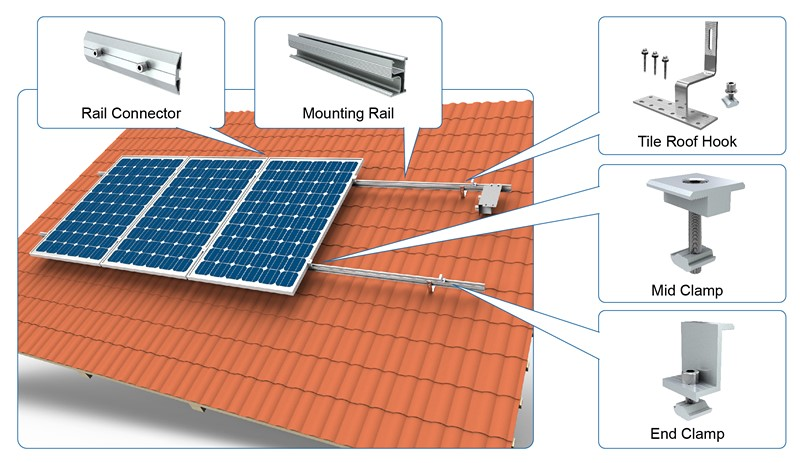 Solar First Fixed Solar Roof Mounting Bracket